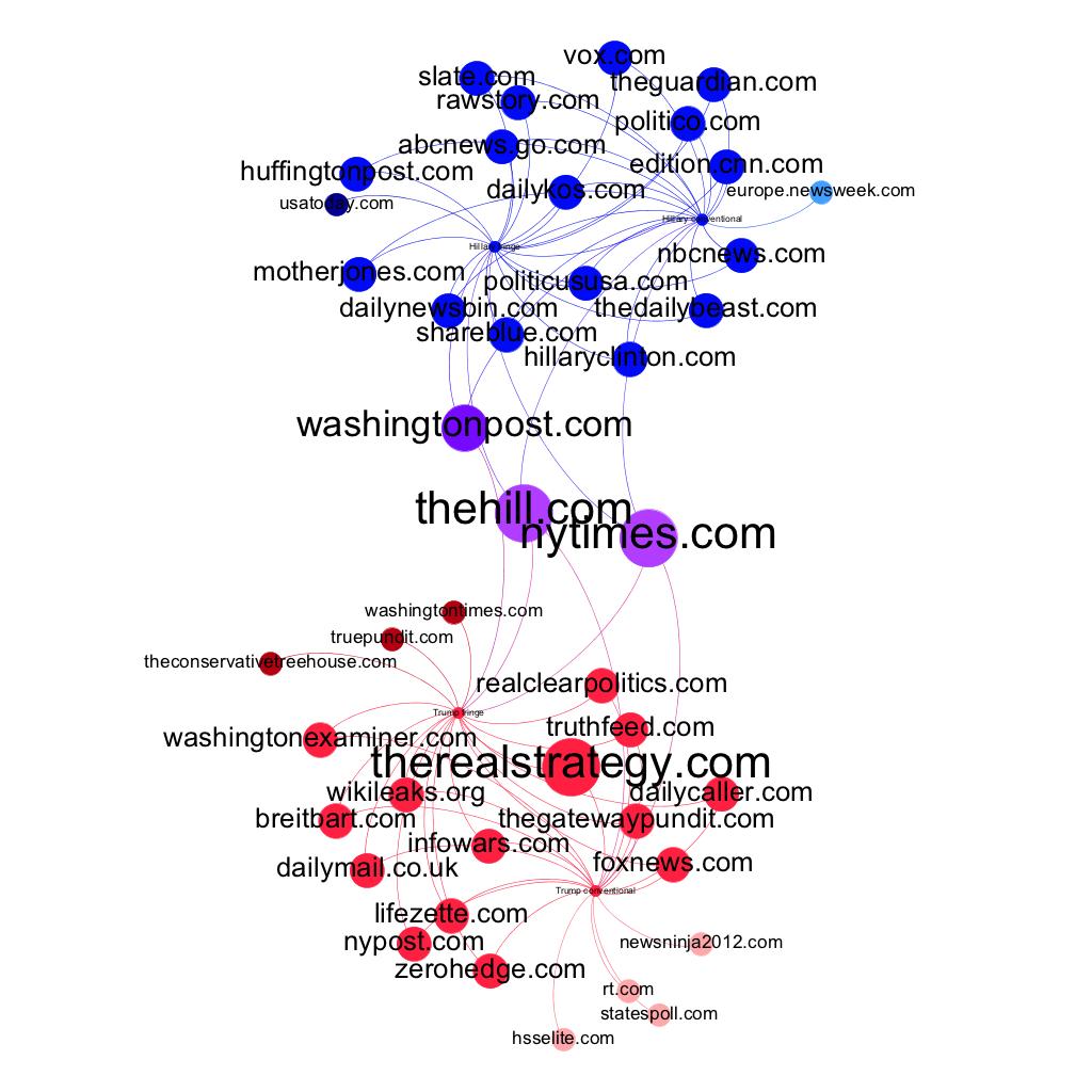bubble_network_color